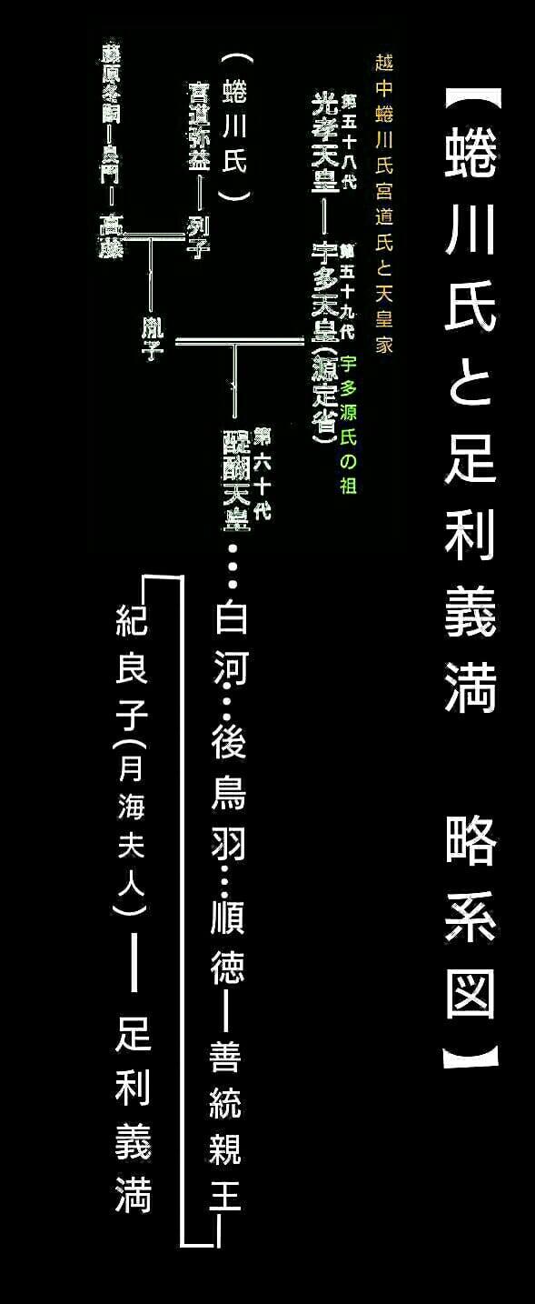💠🏯【石堤村西光寺縁起に見られる藤原氏の「井口氏末裔」】と『 足利 ...