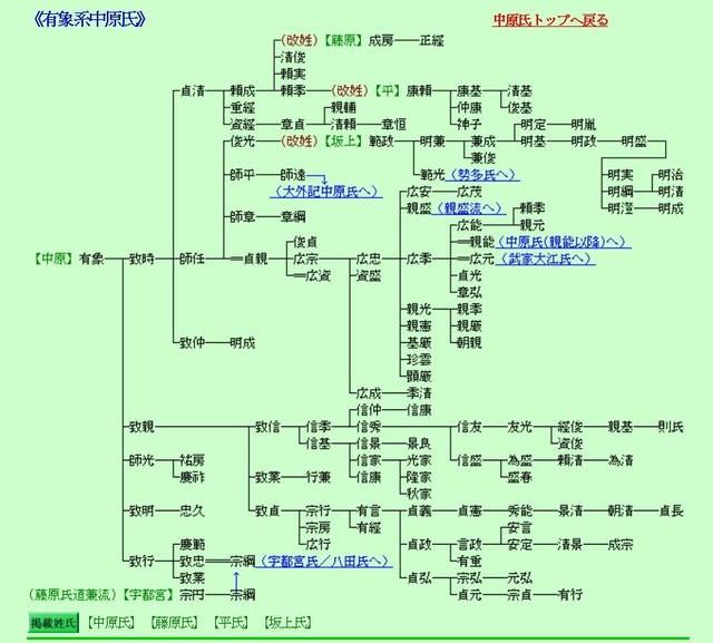 中原師員 その周辺 - 九里 【九...