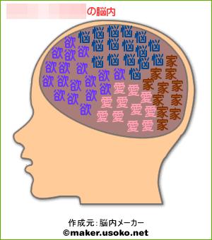 ミータパパの脳内