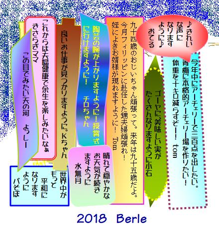 Gifアニメ第2段まとめ