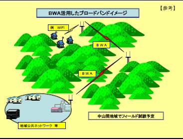 Bwa190613