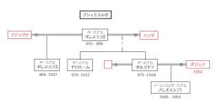 2017年9月のブログ記事一覧-まり...
