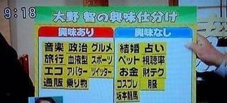 2010/4/11 TheサンデーNEXT-大ち...