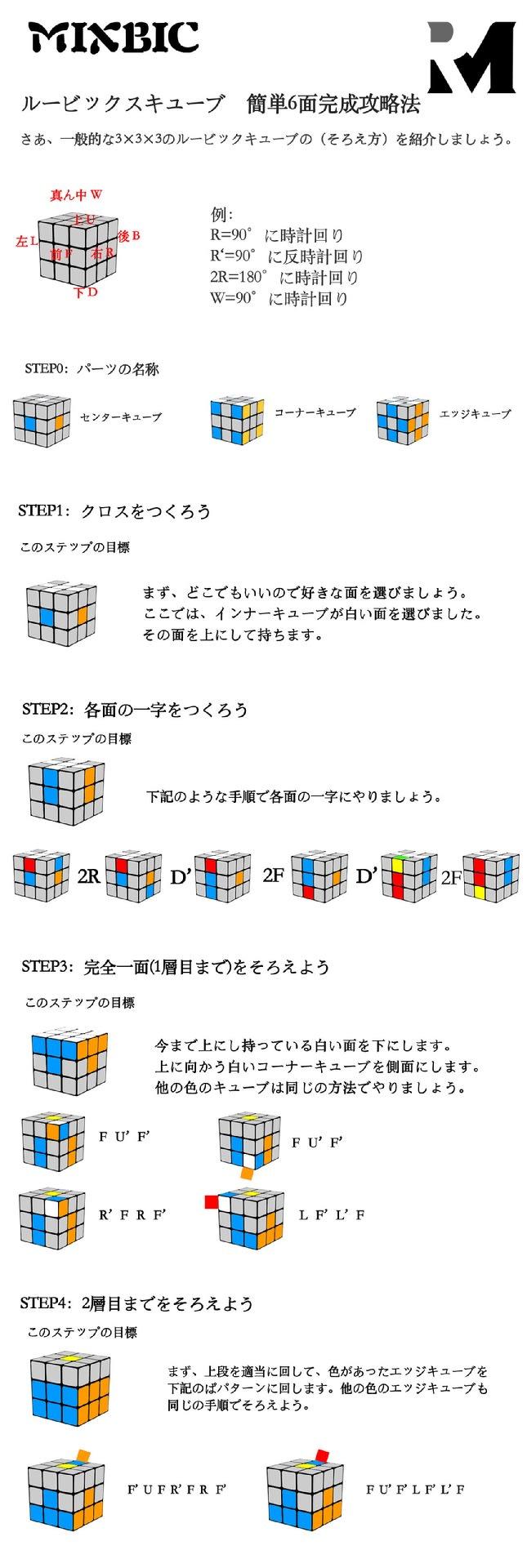 ルービック キューブ 攻略 法 3 3
