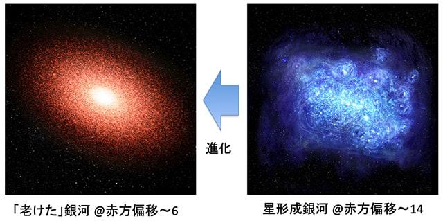 宇宙 space」のブログ記事一覧-...