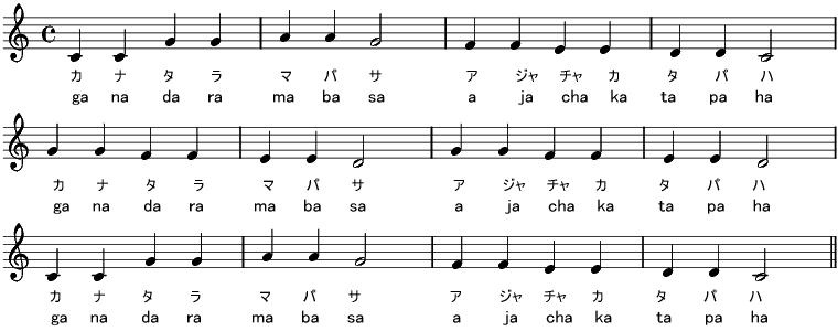 歌詞 の きらきら 星