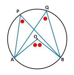 円についての基本定理 - 東久留...