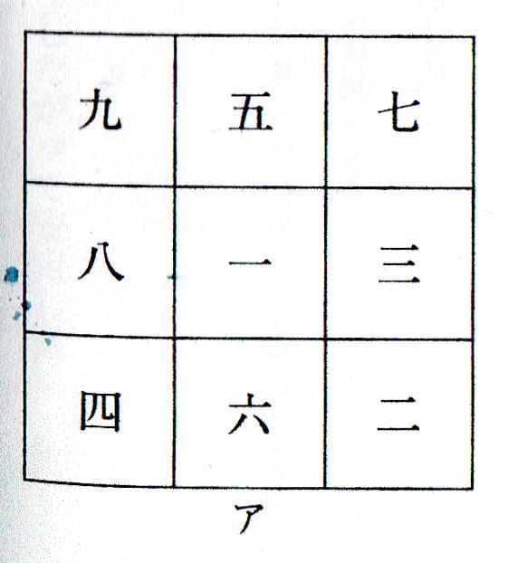 今日の運勢 一白水星中宮口 - ゴ...