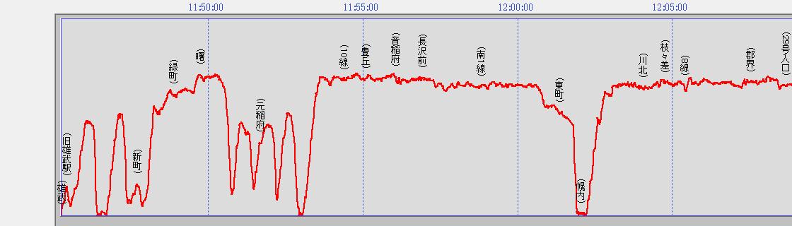 2015/5/2 宗谷バス音標・雄武線 - midVamo