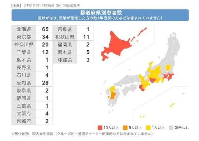 千葉 県 の コロナ 感染 者 数
