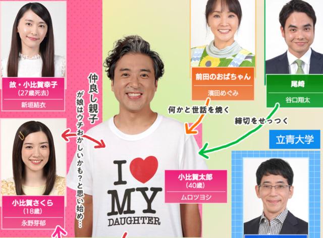 白書 青春 親 バカ #4ストーリー|親バカ青春白書|日本テレビ