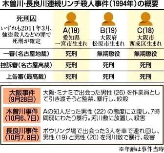 「大阪・愛知・岐阜連続リンチ殺人事件」の画像検索結果