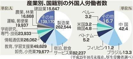 急募!日本で外国人労働者募集か - 『Welcomeのぶ・ろ・ぐ』A ...