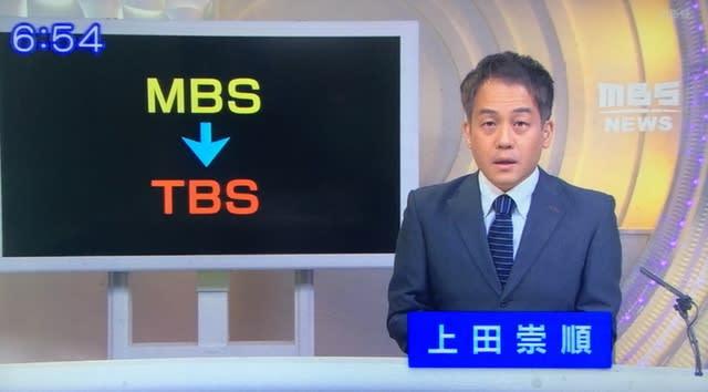 MBSニュース