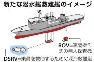災害時に「病院船」 潜水艦救難艦を活用 防衛省、29年度完成目指す - 日本は大丈夫!?