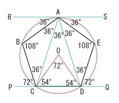 中学 中学1年 数学 図形 : このようになります。 ここで ...