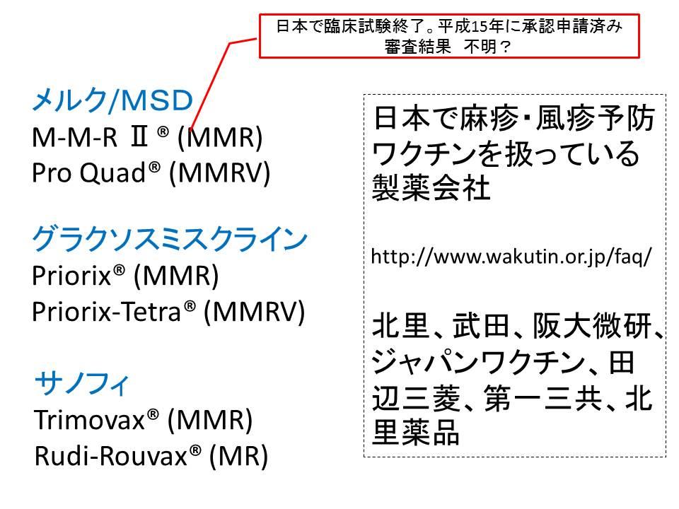 なぜ日本にはMMRワクチンが「ないまま」なのか? - 感染症診療の原則