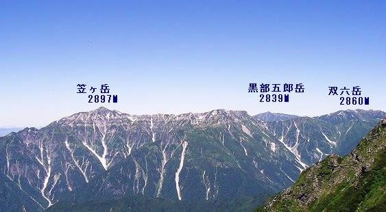 西 穂高岳