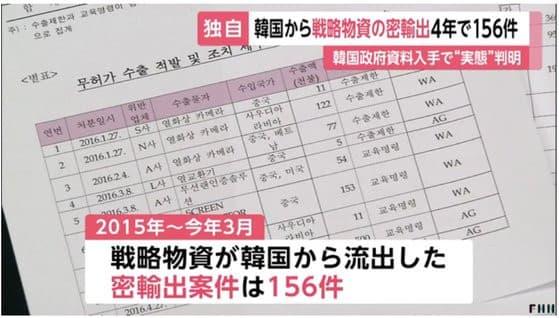 報道によると日本側が根拠とする資料は国内の不確実な報道や政界からの ...