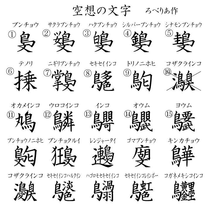 鳥の漢字♪ - 白文鳥キティとベランダ園芸