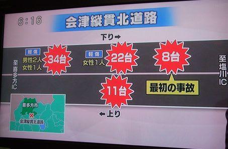 会津縦貫北道路 75台交通事故 - ...