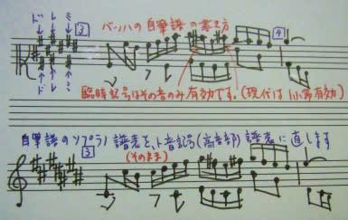 音楽の大福帳
