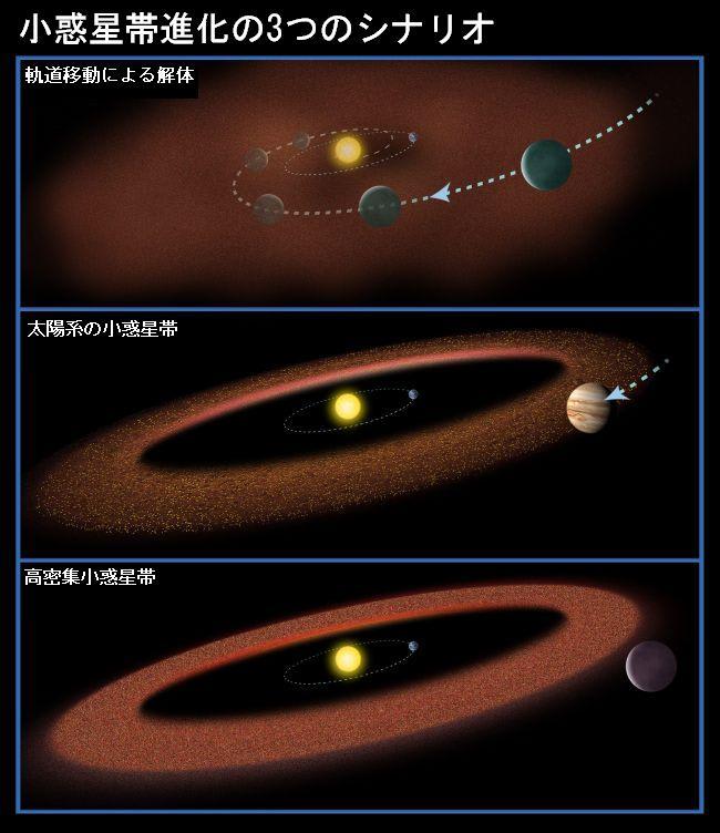 生命の進化には、ちょうど良い密度の小惑星帯が必要? - 宇宙のはなし ...