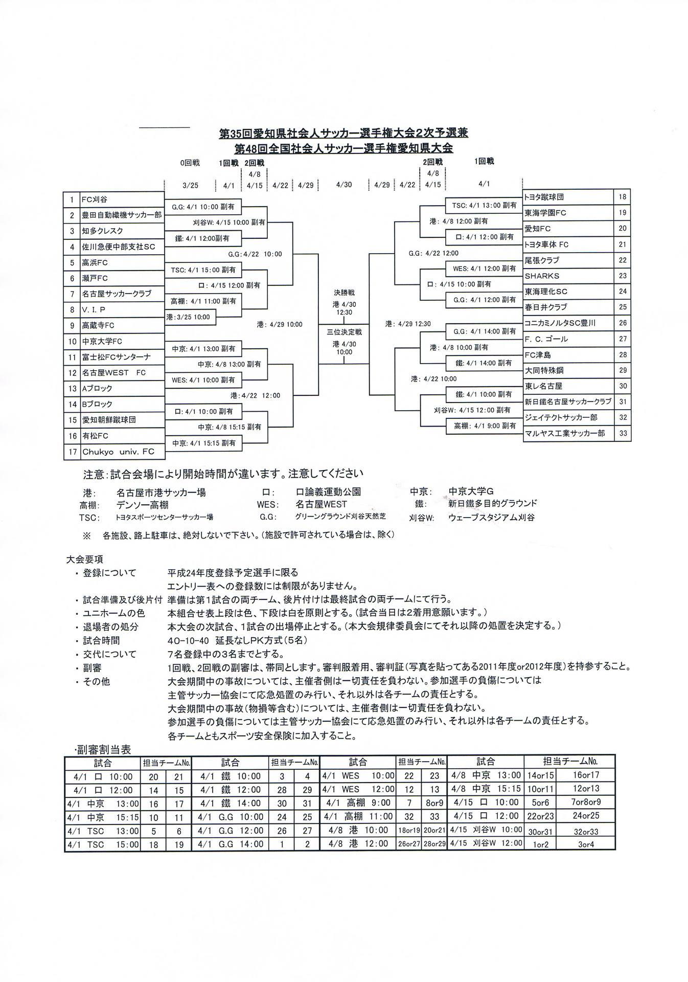 第35回愛知県社会人サッカー選手...
