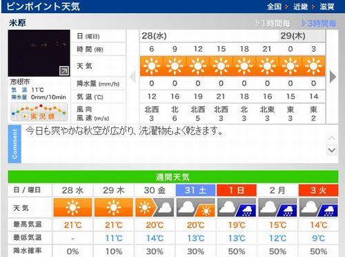 気象庁   雨雲の動き(高解像度降水ナウキャスト)