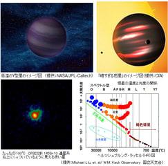 奇妙な天体発見!気温たった25度...