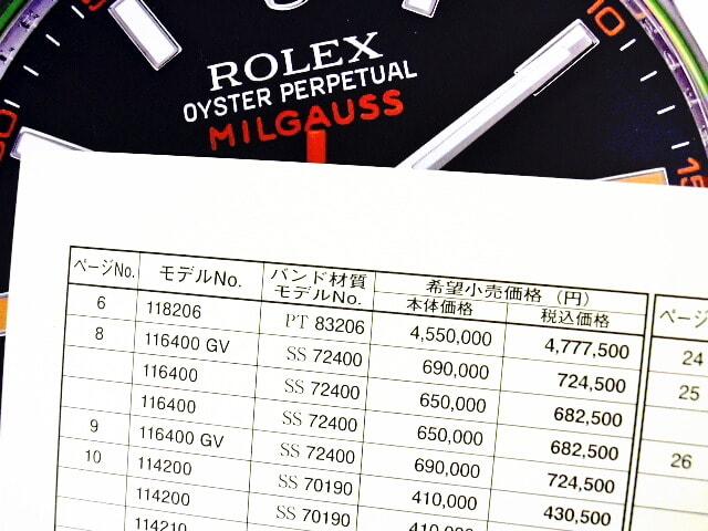 Rolex2031rolex