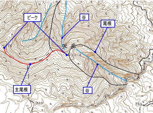 ① 地形図の見方と方位 - 歩き日記