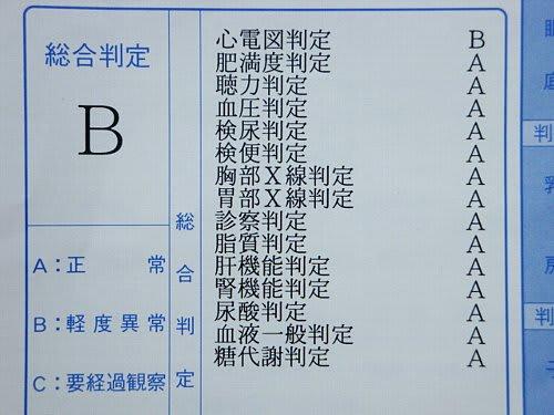 c5d2b0d033 北海道出張(遊びじゃありません!)を終えて帰って来たら(6月末)、会社の健康診断があり、先日結果が送られてきました。
