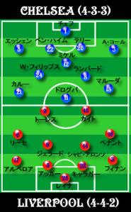 リバプール vs チェルシー 【プ...