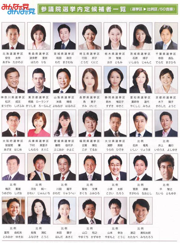 選挙 芸能人 落選