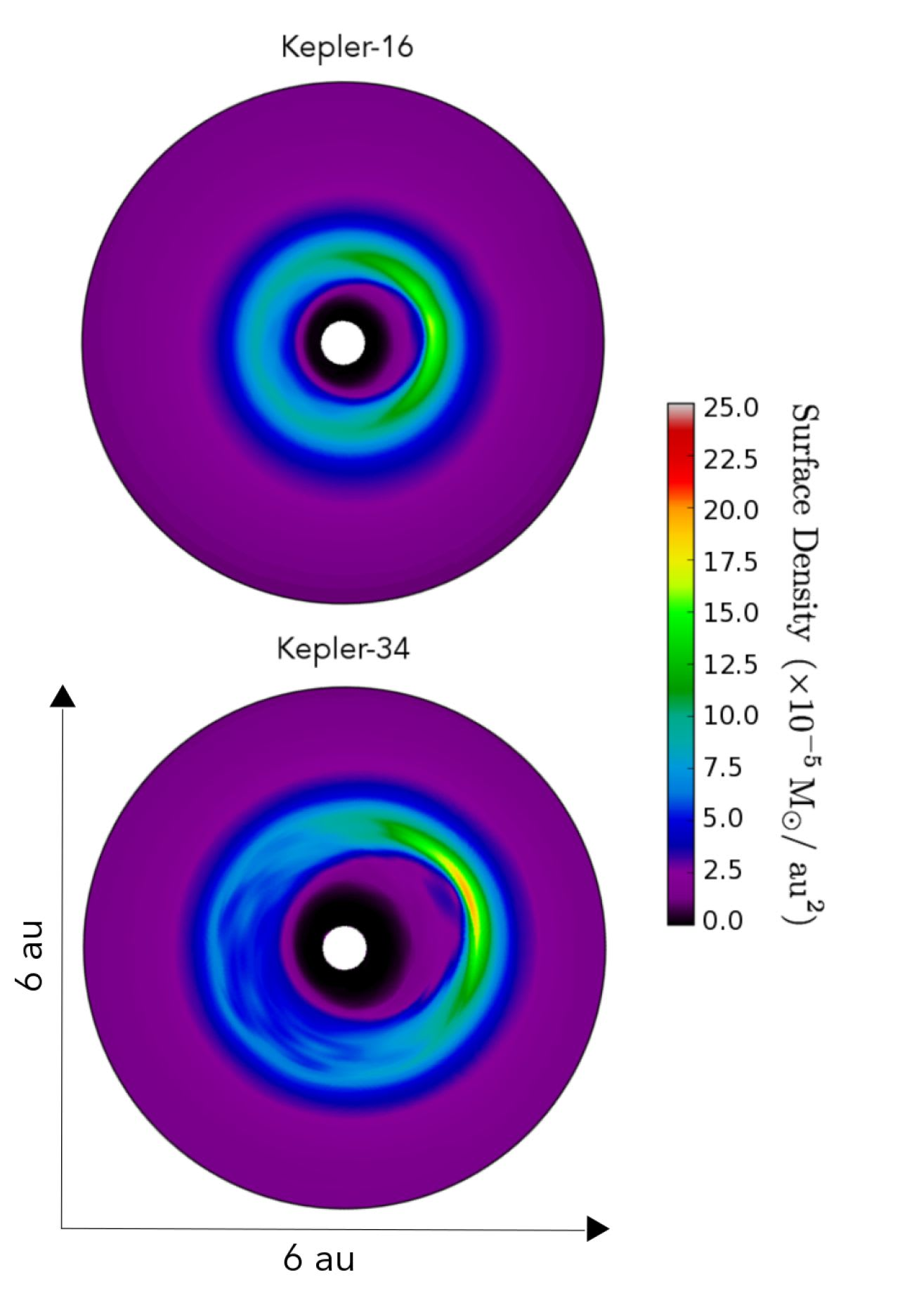 連星周辺の原始惑星系円盤の進化...