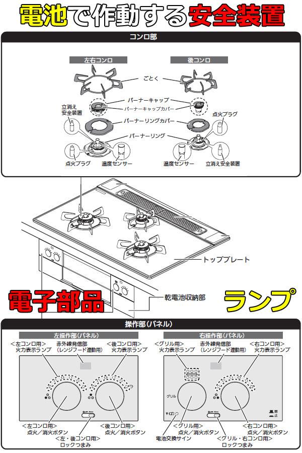 ガスコンロ電池で作動する安全装置について