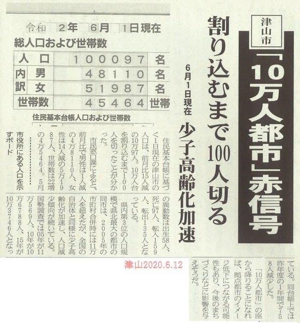 津山 市 人口
