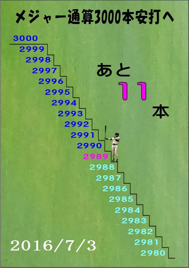 チロー 福本豊の日本記録に並ぶ 日米通算115三塁打であと11本 by はりの助