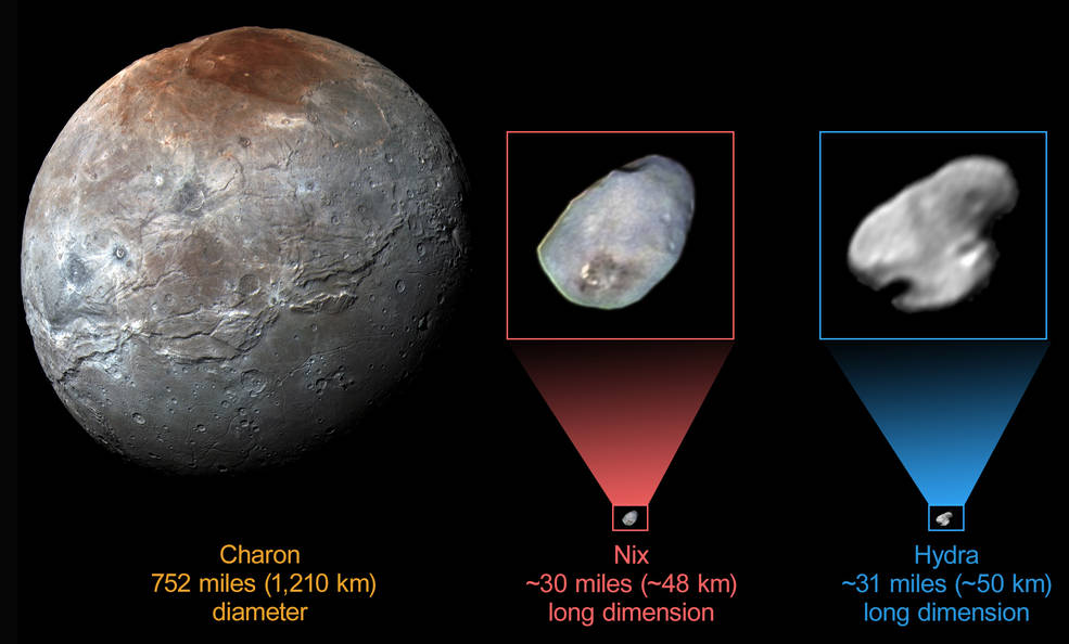 冥王星の衛星のコントラスト比較...