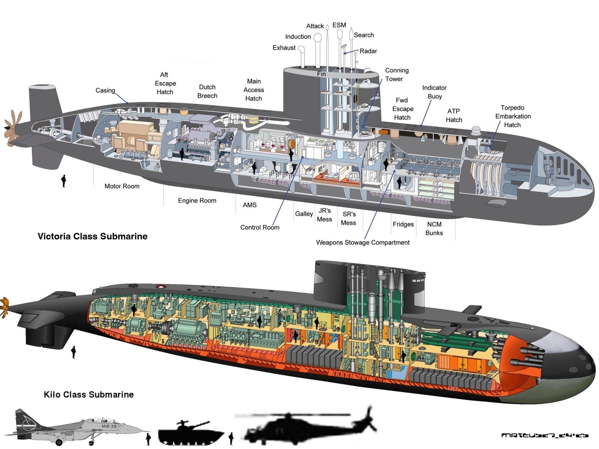 ステルス潜水艦を黒海艦隊に投入...