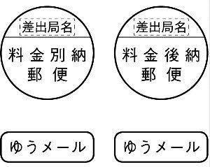 日本郵便 - Z P01:ログイン