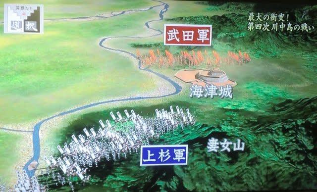 中島 戦い 川 の