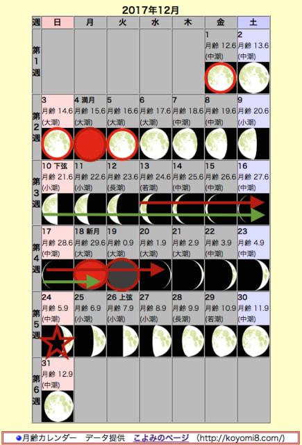 "ffbd9d5e80 2017年12月の自然現象を、「月による""中潮""の切れ目」を重視して観察します。  天文現象(http://www.astroarts.com/phenomena/2017/12/index-j.shtml)"