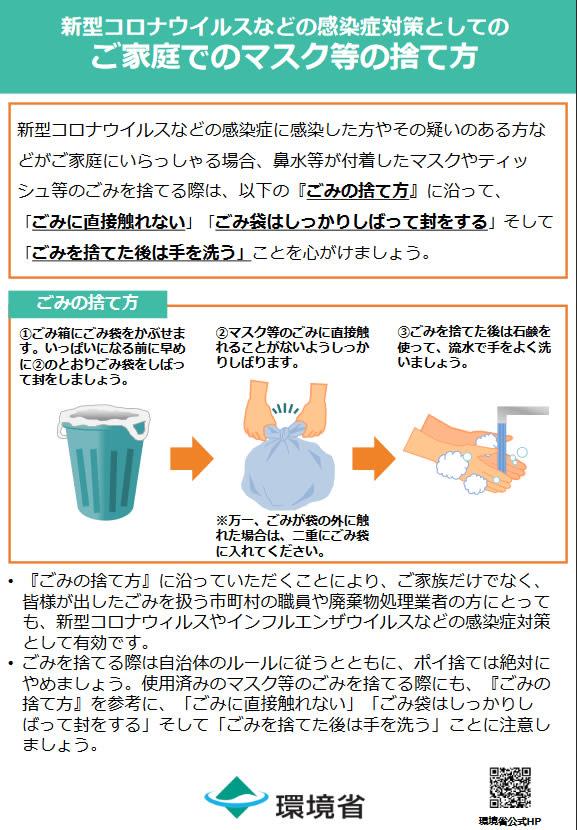 使い捨てマスク 石鹸 洗う