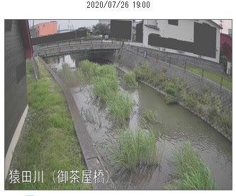 河川 水位 市 福島