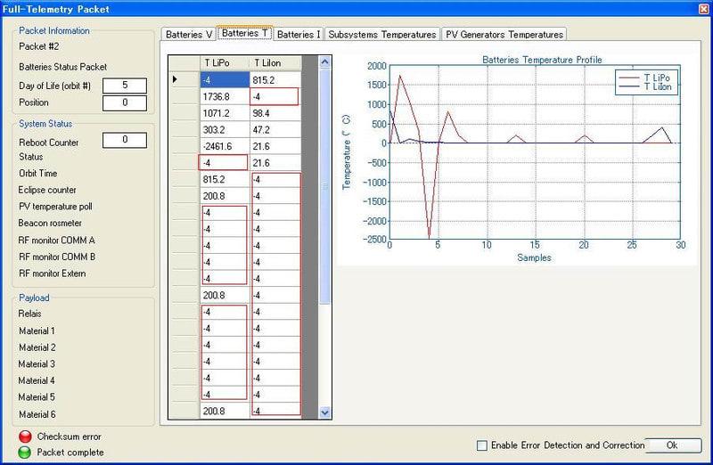 Tisat0530batteriest