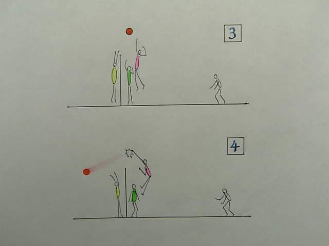 ゼロクイックパスからの展開(その2の2) - ウラ技・バレーボール ...