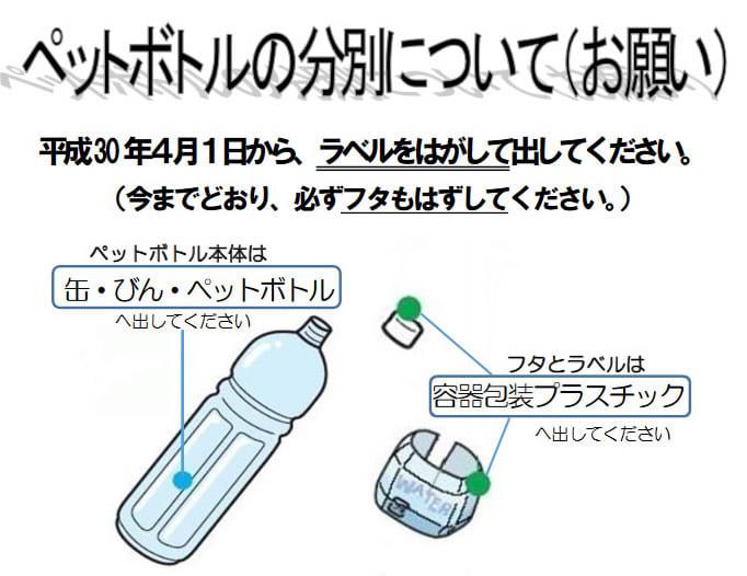 足立区のゴミ分別について | 完全ゴミ屋敷脱出マニュアル