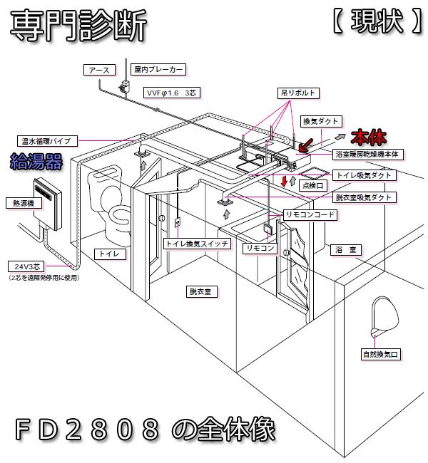 浴室暖房乾燥機FD2808システム概要